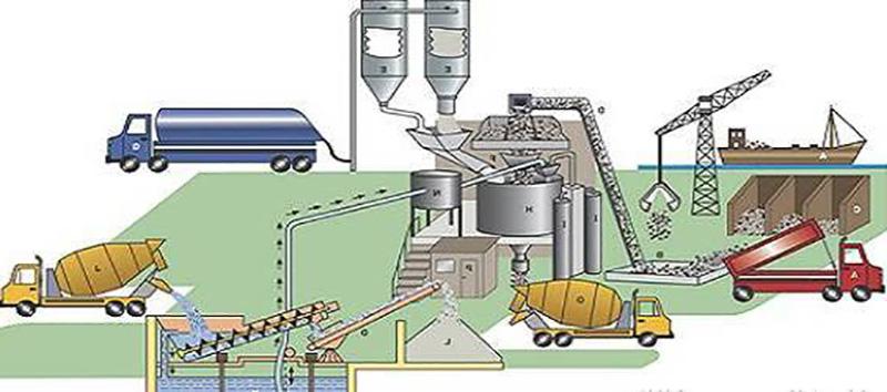 Quy trình trộn bê tông tại nhà máy luôn đảm bảo mác