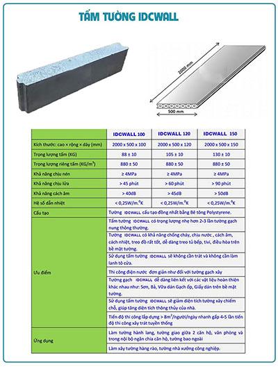 Thông số kỹ thuật Tấm tường bê tông nhẹ Idcwall
