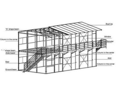 Người thi công có thể nhìn vào bản vẽ hình dung ra được thiết kế ngôi nhà